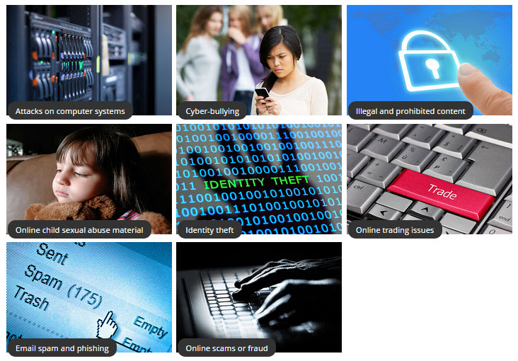 learn about the different types of Cybercrime
